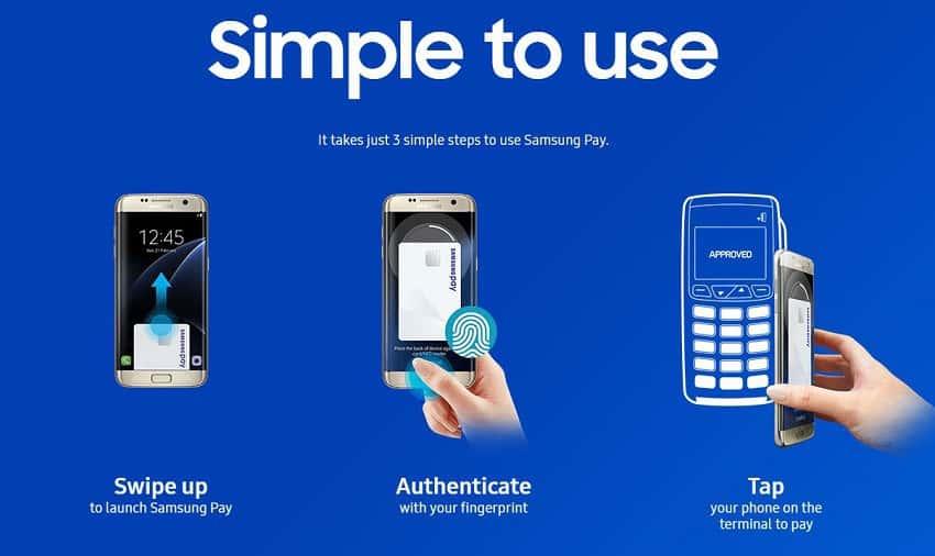 Samsung Pay ufficiale in Italia: vantaggi e smartphone compatibili